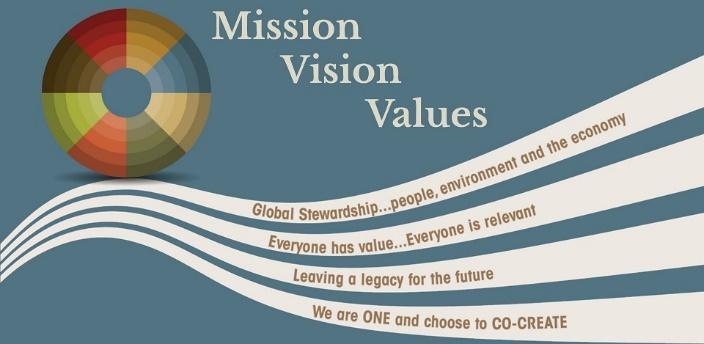 mission_vision_ora