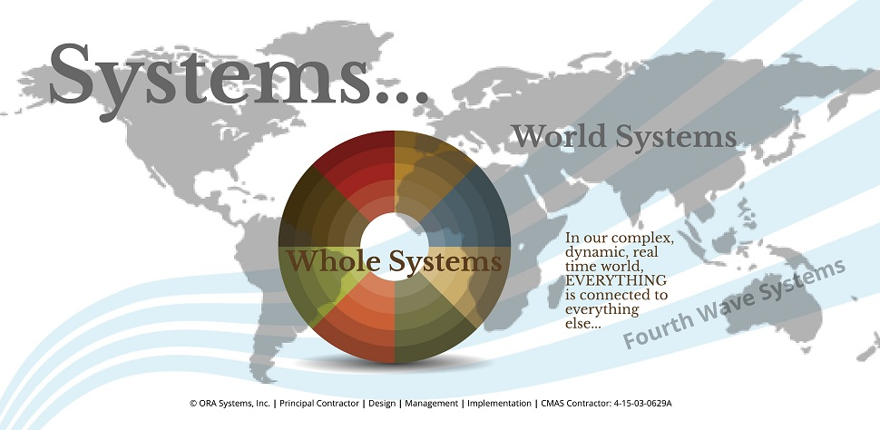world_systems